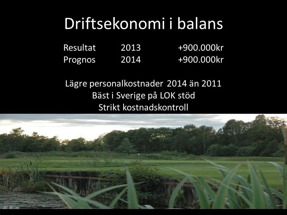 Driftsekonomi i balans Resultat2013+900.000kr Prognos2014+900.000kr Lägre personalkostnader 2014 än 2011 Bäst i Sverige på LOK stöd Strikt kostnadskontroll