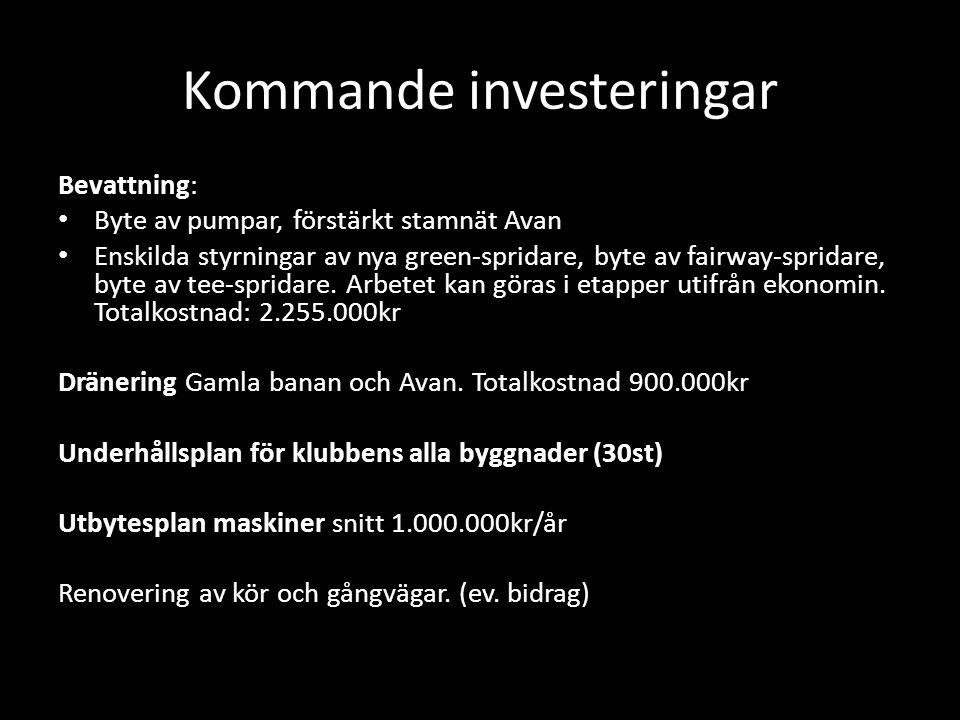 Kommande investeringar Bevattning: Byte av pumpar, förstärkt stamnät Avan Enskilda styrningar av nya green-spridare, byte av fairway-spridare, byte av tee-spridare.