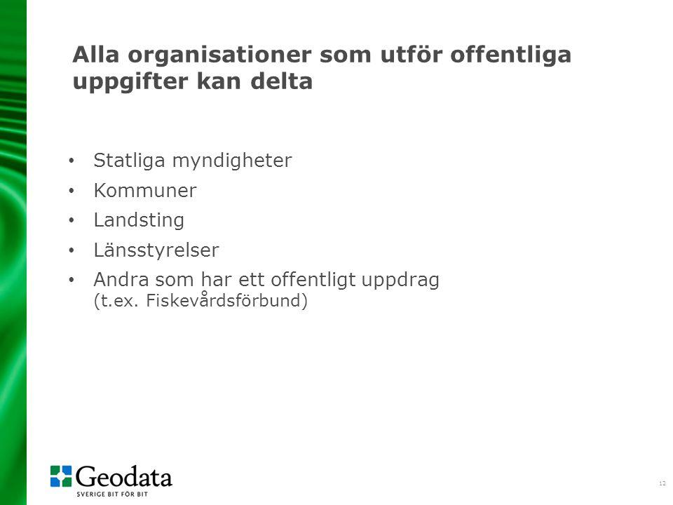 12 Alla organisationer som utför offentliga uppgifter kan delta Statliga myndigheter Kommuner Landsting Länsstyrelser Andra som har ett offentligt uppdrag (t.ex.