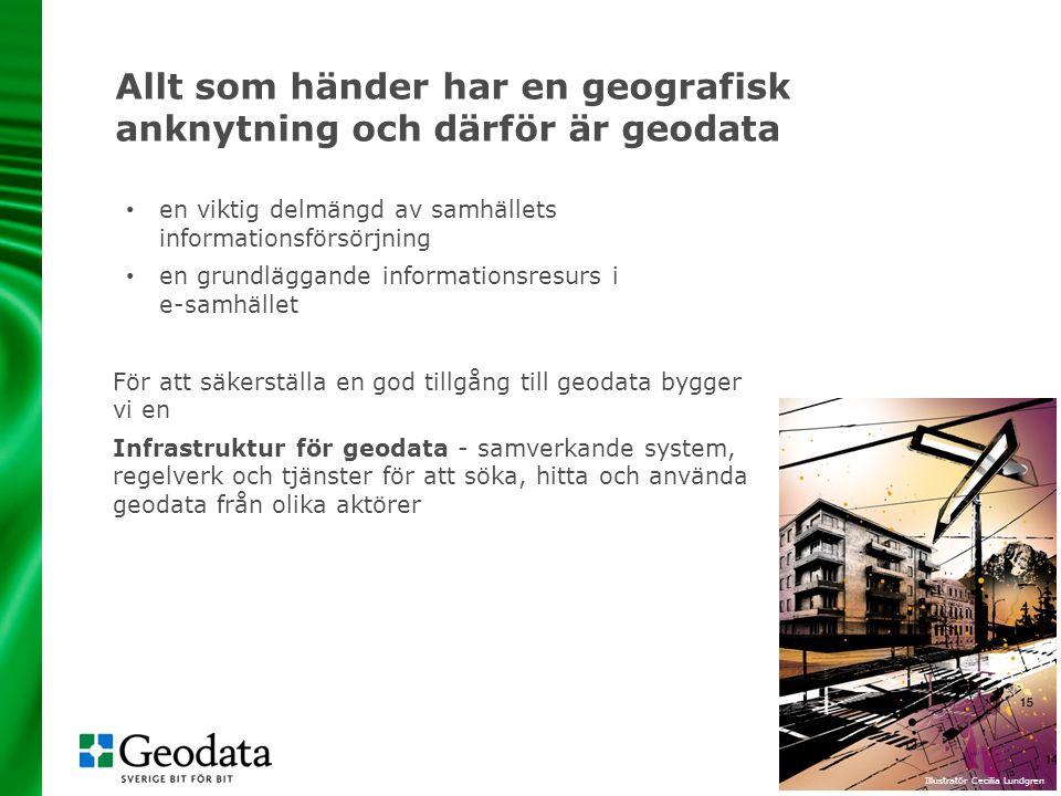 3 Allt som händer har en geografisk anknytning och därför är geodata en viktig delmängd av samhällets informationsförsörjning en grundläggande informationsresurs i e-samhället För att säkerställa en god tillgång till geodata bygger vi en Infrastruktur för geodata - samverkande system, regelverk och tjänster för att söka, hitta och använda geodata från olika aktörer Illustratör Cecilia Lundgren