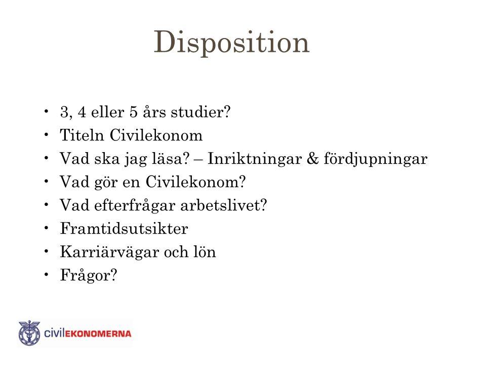 Disposition 3, 4 eller 5 års studier. Titeln Civilekonom Vad ska jag läsa.