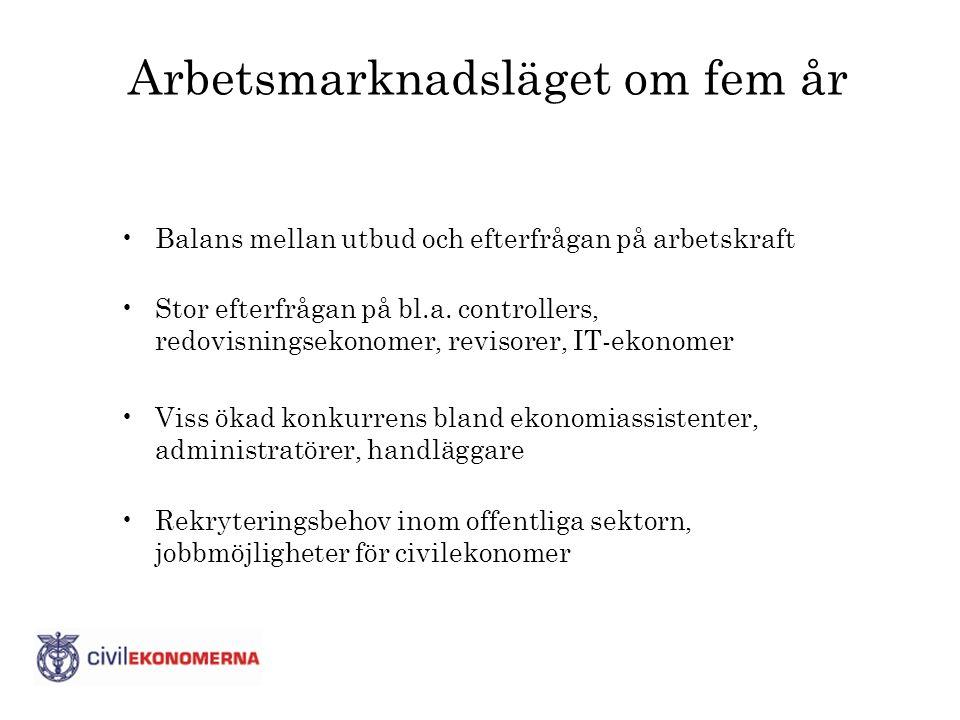 Balans mellan utbud och efterfrågan på arbetskraft Stor efterfrågan på bl.a.