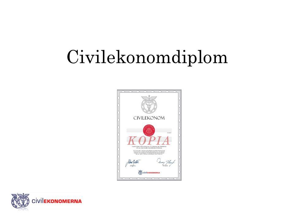 Män/kvinnor 3 år efter examen, examensår 2010 Källa: Civilekonomer 3 år efter examen.