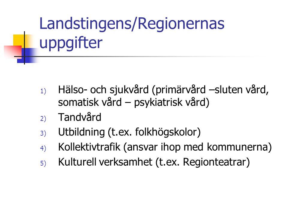Landstingens/Regionernas uppgifter 1) Hälso- och sjukvård (primärvård –sluten vård, somatisk vård – psykiatrisk vård) 2) Tandvård 3) Utbildning (t.ex.