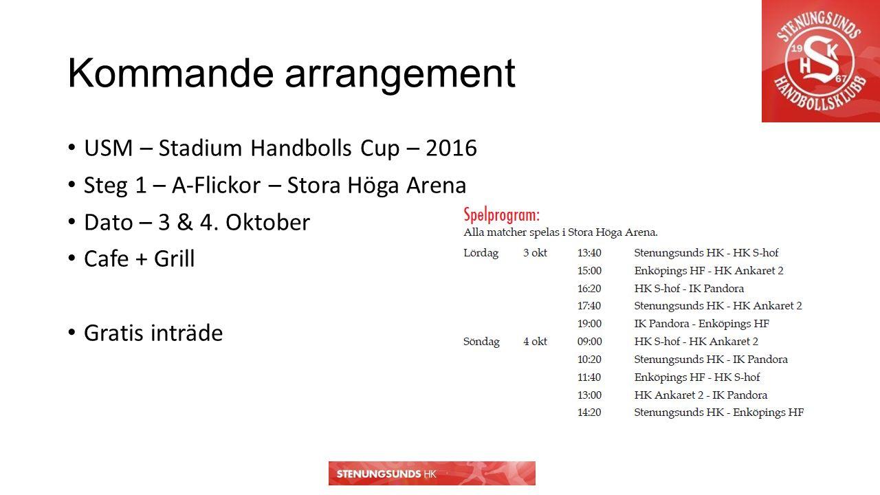 Kommande arrangement USM – Stadium Handbolls Cup – 2016 Steg 1 – A-Flickor – Stora Höga Arena Dato – 3 & 4.