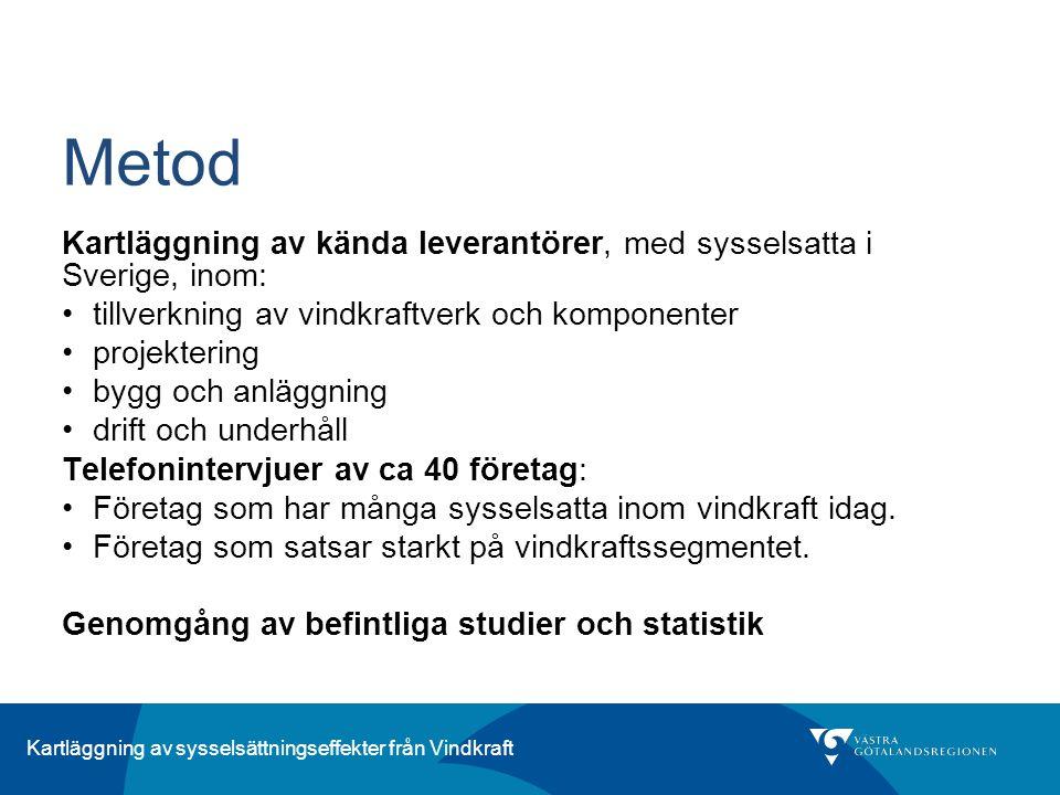 Kartläggning av sysselsättningseffekter från Vindkraft Metod Kartläggning av kända leverantörer, med sysselsatta i Sverige, inom: tillverkning av vind