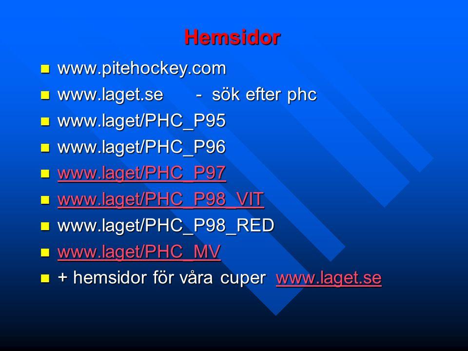 Hemsidor www.pitehockey.com www.pitehockey.com www.laget.se - sök efter phc www.laget.se - sök efter phc www.laget/PHC_P95 www.laget/PHC_P95 www.laget/PHC_P96 www.laget/PHC_P96 www.laget/PHC_P97 www.laget/PHC_P97 www.laget/PHC_P97 www.laget/PHC_P98_VIT www.laget/PHC_P98_VIT www.laget/PHC_P98_VIT www.laget/PHC_P98_RED www.laget/PHC_P98_RED www.laget/PHC_MV www.laget/PHC_MV www.laget/PHC_MV + hemsidor för våra cuper www.laget.se + hemsidor för våra cuper www.laget.sewww.laget.se