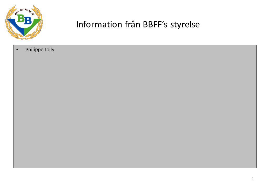 Information från BBIF Innebandy F02 Michael Kubat 5