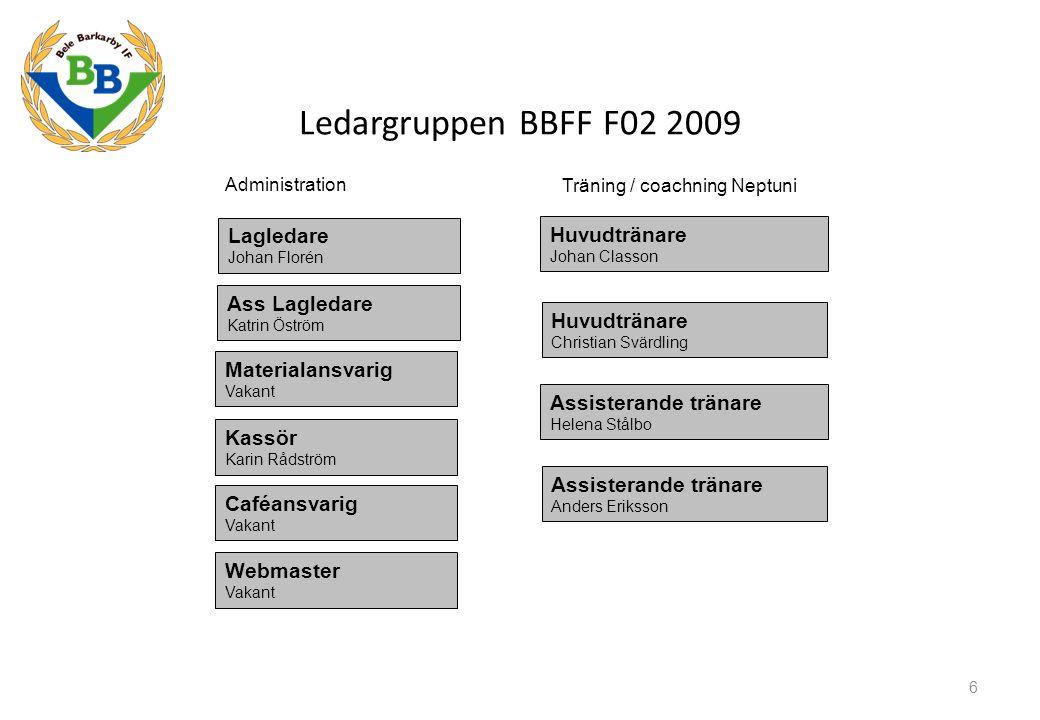Ledargruppen BBFF F02 2009 6 Lagledare Johan Florén Webmaster Vakant Kassör Karin Rådström Huvudtränare Christian Svärdling Materialansvarig Vakant As