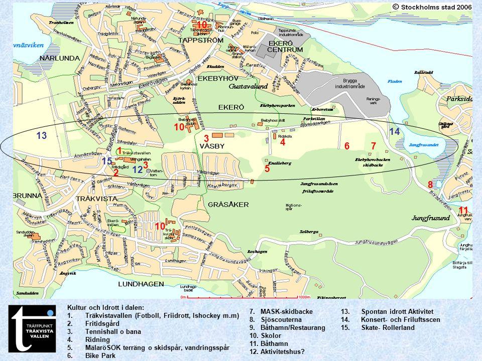 Kultur och Idrott i dalen: 1.Träkvistavallen (Fotboll, Friidrott, Ishockey m.m) 2.Fritidsgård 3.Tennishall o bana 4.Ridning 5.MälaröSOK terräng o skidspår, vandringsspår 6.Bike Park 1 2 3 4 5 67 10 7.