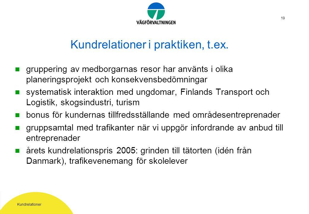 Kundrelationer 19 Kundrelationer i praktiken, t.ex.