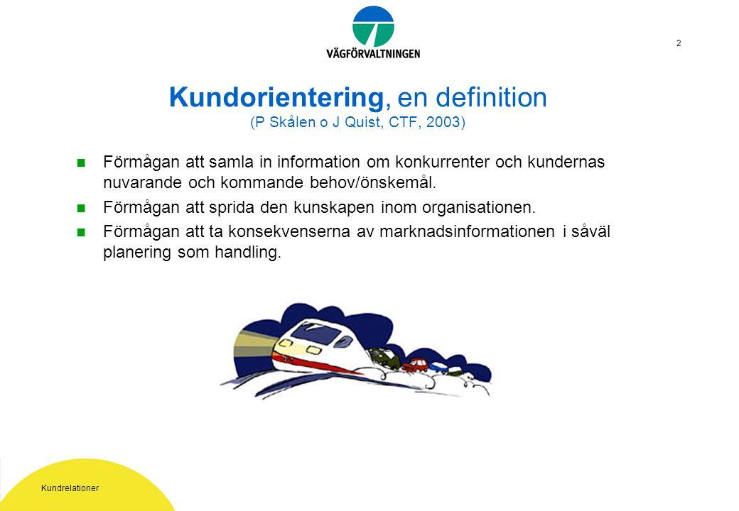 Kundrelationer 2 Kundorientering, en definition (P Skålen o J Quist, CTF, 2003) Förmågan att samla in information om konkurrenter och kundernas nuvarande och kommande behov/önskemål.