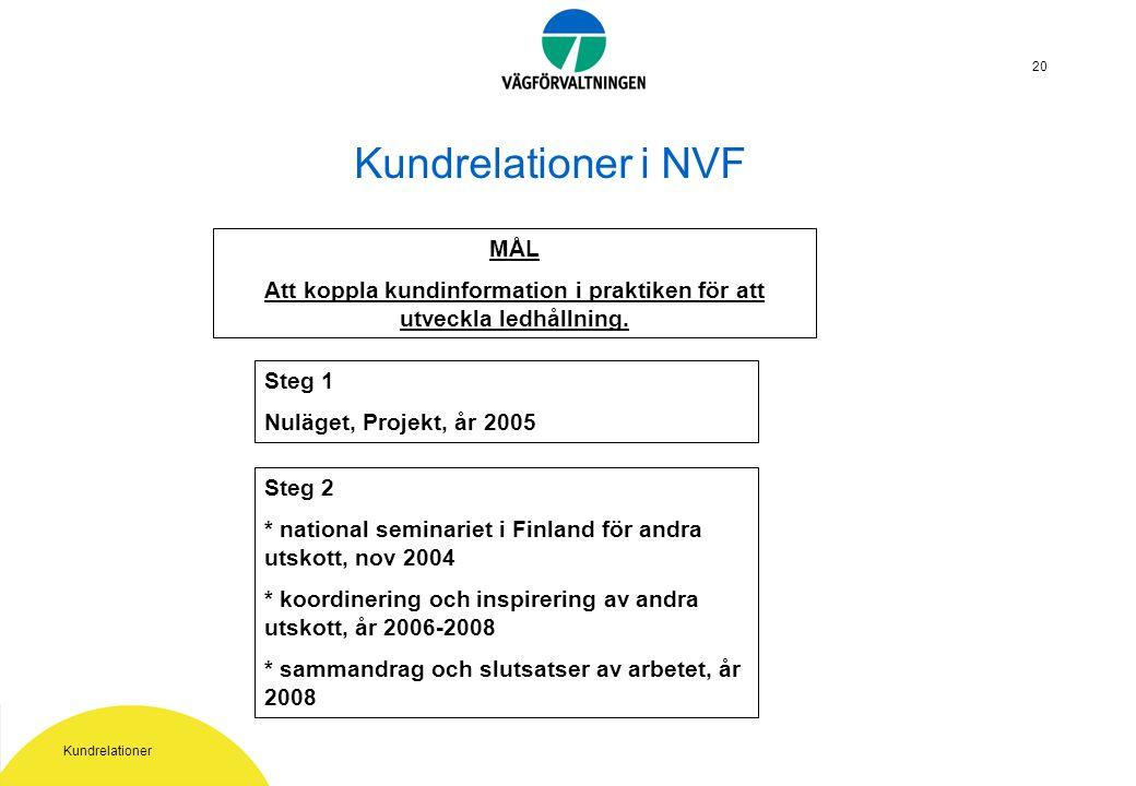 Kundrelationer 20 Kundrelationer i NVF MÅL Att koppla kundinformation i praktiken för att utveckla ledhållning.