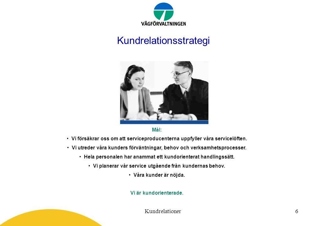 Kundrelationer7 Vägförvaltningens interaktionsfält Kunder Tjänster produceras för att tillfredsställa kundernas behov Samarbetspartner Samarbetspartnerna har liknande målsättningar Serviceproducenter och -leverantörer är de som vi beställer våra tjänster och produkter av Uppdragsgivare uppställer villkor och mål samt skapar förutsättningar Väg- förvalt- ningen Värdenätverk trafikanten den som behöver transporter, information eller myndighetstjänster t.