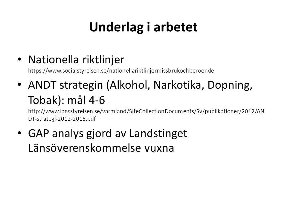 Underlag i arbetet Nationella riktlinjer https://www.socialstyrelsen.se/nationellariktlinjermissbrukochberoende ANDT strategin (Alkohol, Narkotika, Dopning, Tobak): mål 4-6 http://www.lansstyrelsen.se/varmland/SiteCollectionDocuments/Sv/publikationer/2012/AN DT-strategi-2012-2015.pdf GAP analys gjord av Landstinget Länsöverenskommelse vuxna