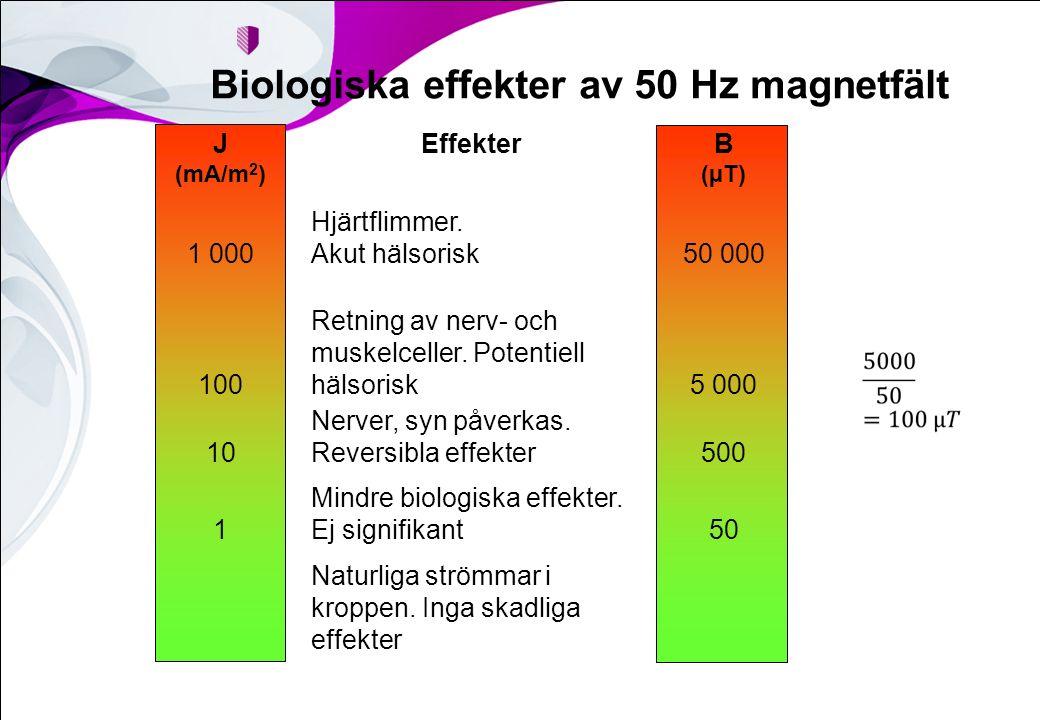 Biologiska effekter av 50 Hz magnetfält J (mA/m 2 ) EffekterB (µT) 1 000 Hjärtflimmer.