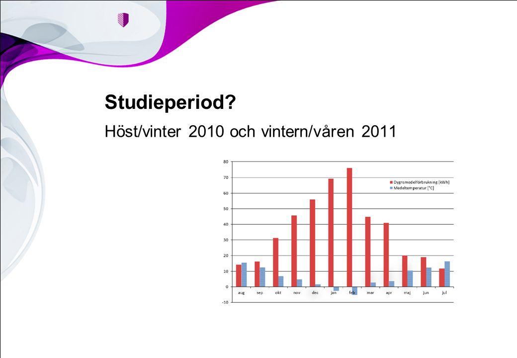 Studieperiod Höst/vinter 2010 och vintern/våren 2011