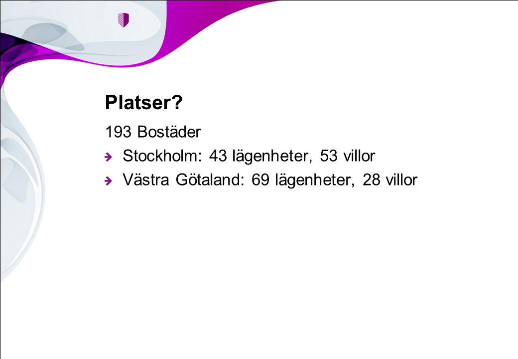 Platser 193 Bostäder Stockholm: 43 lägenheter, 53 villor Västra Götaland: 69 lägenheter, 28 villor