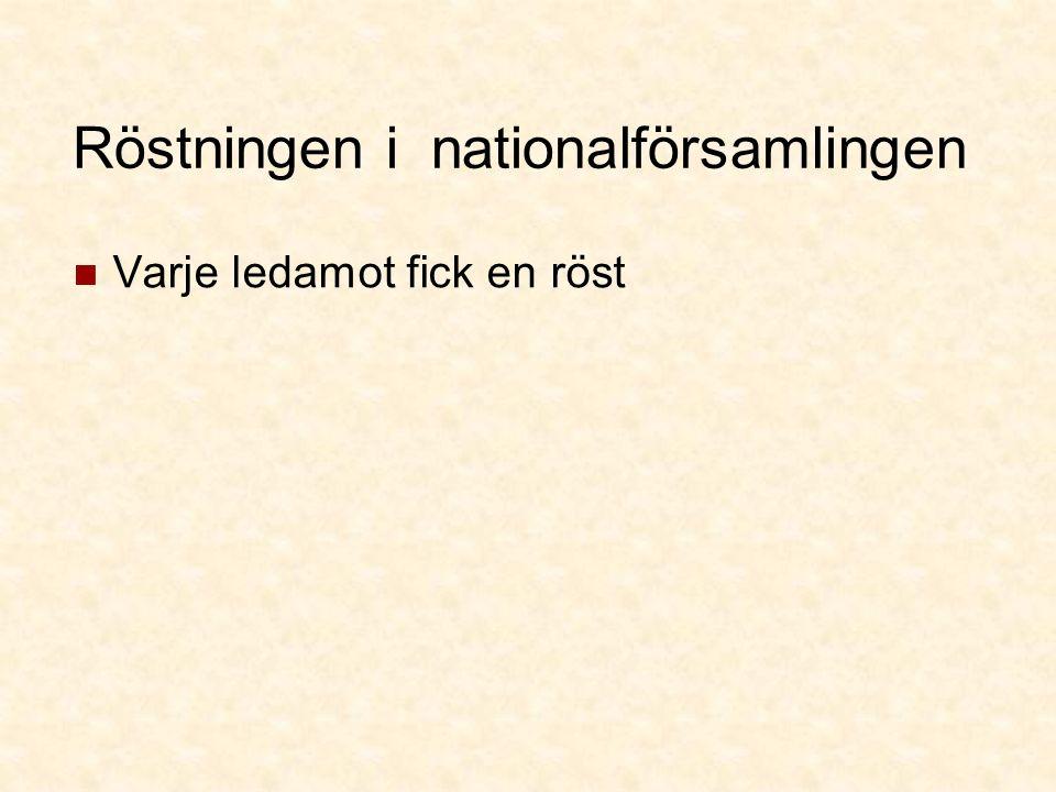Röstningen i nationalförsamlingen Varje ledamot fick en röst