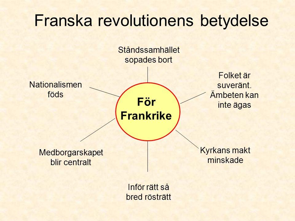 Franska revolutionens betydelse För Frankrike Ståndssamhället sopades bort Folket är suveränt.