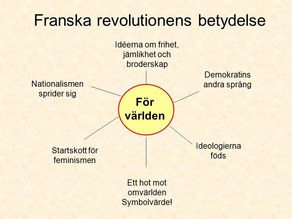 Franska revolutionens betydelse För världen Idéerna om frihet, jämlikhet och broderskap Demokratins andra språng Ideologierna föds Ett hot mot omvärlden Symbolvärde.