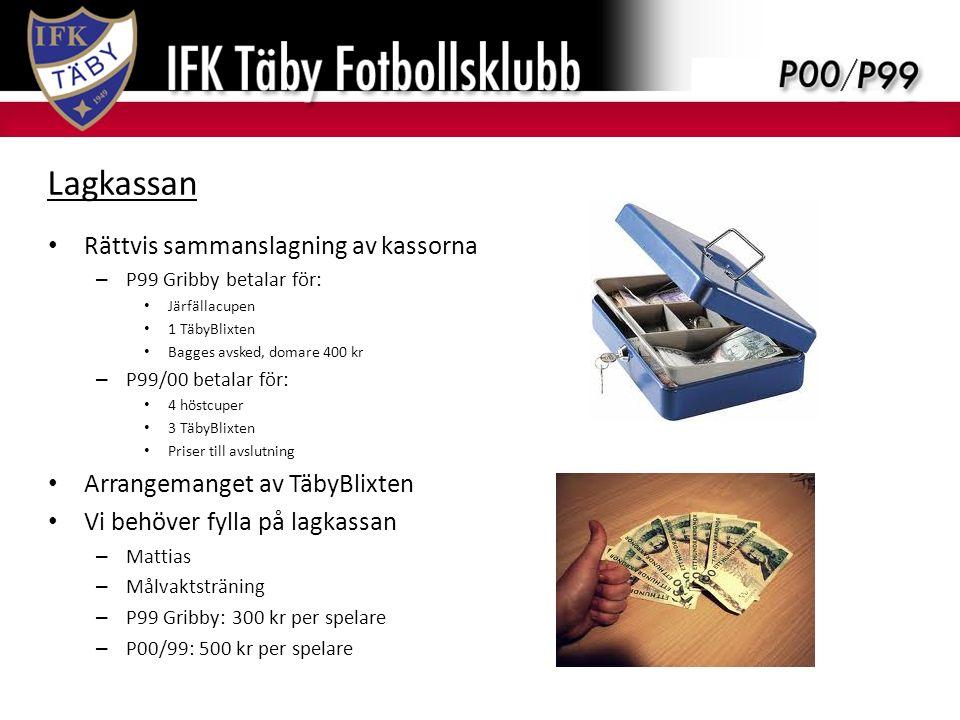Träningsupplägg 2012 Rättvis sammanslagning av kassorna – P99 Gribby betalar för: Järfällacupen 1 TäbyBlixten Bagges avsked, domare 400 kr – P99/00 betalar för: 4 höstcuper 3 TäbyBlixten Priser till avslutning Arrangemanget av TäbyBlixten Vi behöver fylla på lagkassan – Mattias – Målvaktsträning – P99 Gribby: 300 kr per spelare – P00/99: 500 kr per spelare Lagkassan