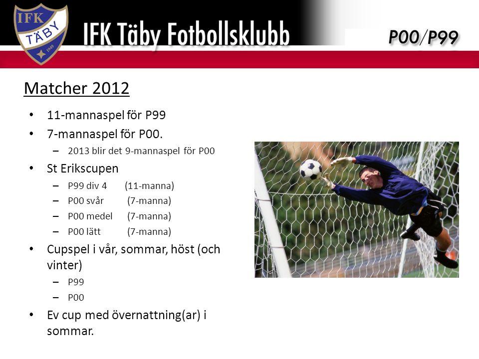 Träningsupplägg 2012 11-mannaspel för P99 7-mannaspel för P00.