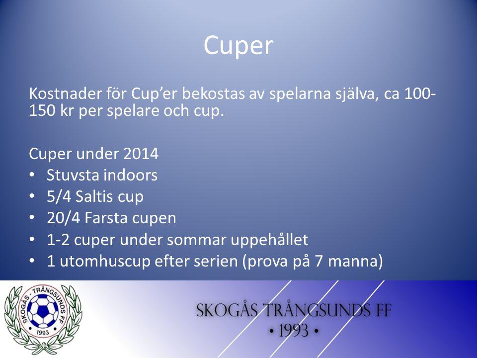 Cuper Kostnader för Cup'er bekostas av spelarna själva, ca 100- 150 kr per spelare och cup. Cuper under 2014 Stuvsta indoors 5/4 Saltis cup 20/4 Farst