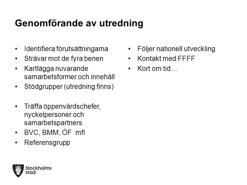 Genomförande av utredning Identifiera förutsättningarna Strävar mot de fyra benen Kartlägga nuvarande samarbetsformer och innehåll Stödgrupper (utredn