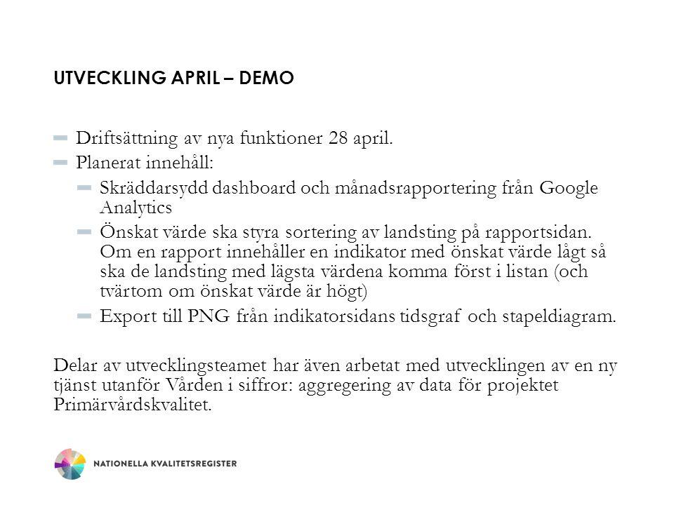 UTVECKLING APRIL – DEMO Driftsättning av nya funktioner 28 april.