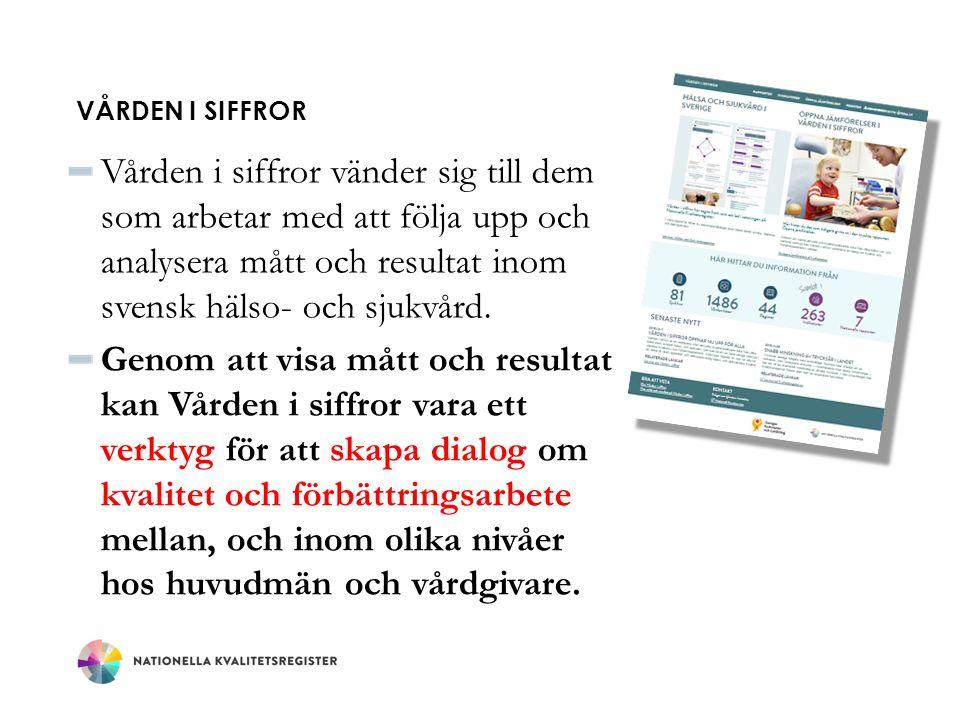 VÅRDEN I SIFFROR Vården i siffror vänder sig till dem som arbetar med att följa upp och analysera mått och resultat inom svensk hälso- och sjukvård.