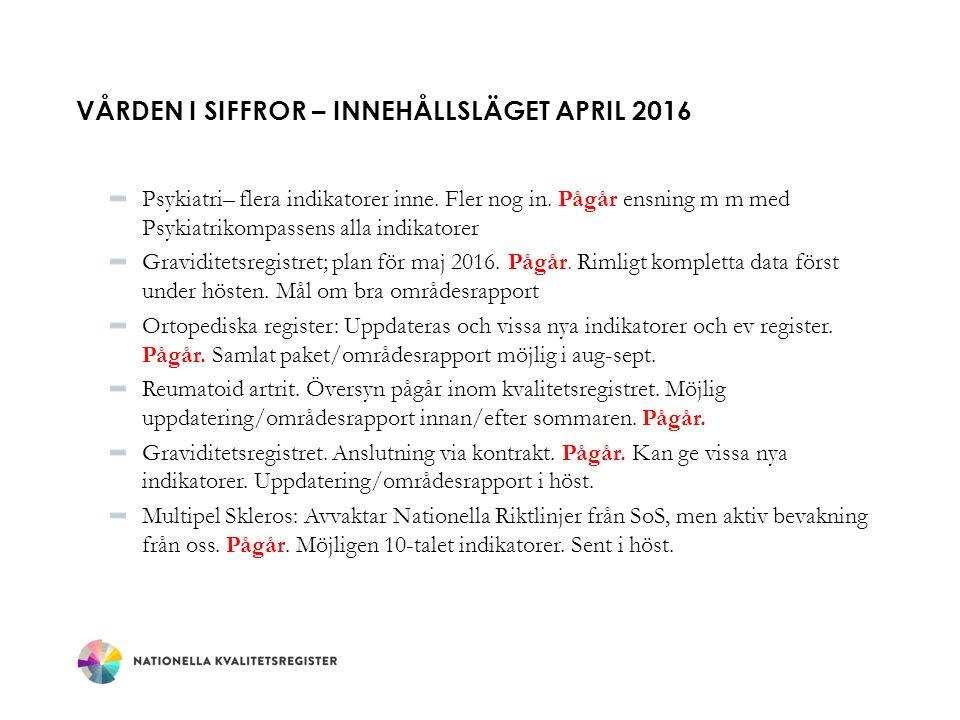 VÅRDEN I SIFFROR – INNEHÅLLSLÄGET APRIL 2016 Psykiatri– flera indikatorer inne.
