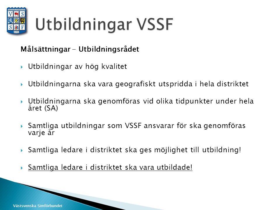 Västsvenska Simförbundet Målsättningar - Utbildningsrådet  Utbildningar av hög kvalitet  Utbildningarna ska vara geografiskt utspridda i hela distriktet  Utbildningarna ska genomföras vid olika tidpunkter under hela året (SA)  Samtliga utbildningar som VSSF ansvarar för ska genomföras varje år  Samtliga ledare i distriktet ska ges möjlighet till utbildning.