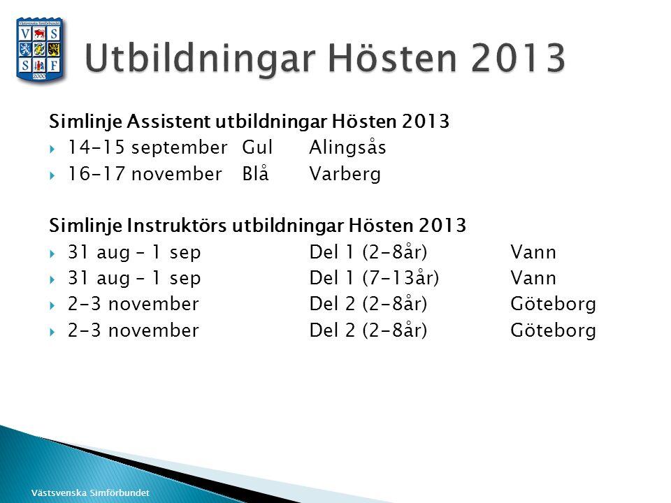 Västsvenska Simförbundet Simlinje Assistent utbildningar Hösten 2013  14-15 septemberGul Alingsås  16-17 novemberBlå Varberg Simlinje Instruktörs ut