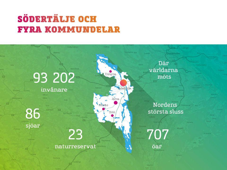 Där världarna möts 93 202 invånare 86 sjöar 707 öar 23 naturreservat Nordens största sluss Enhörna Södertälje Järna Hölö Mölnbo