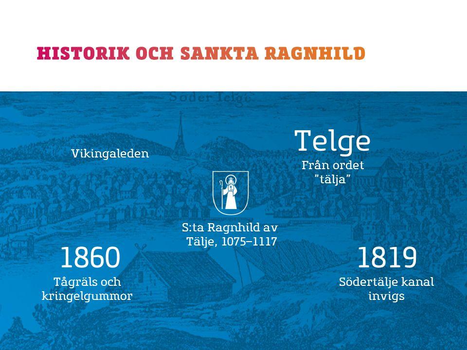 Telge Från ordet tälja Vikingaleden 1819 Södertälje kanal invigs 1860 Tågräls och kringelgummor S:ta Ragnhild av Tälje, 1075–1117
