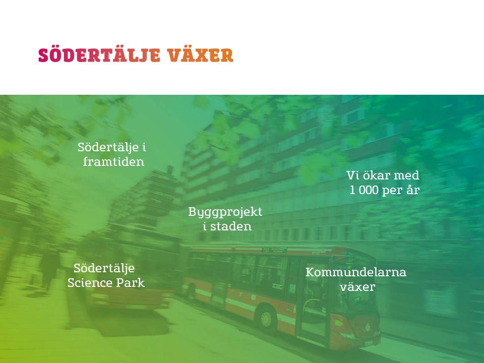 Vi ökar med 1 000 per år Byggprojekt i staden Kommundelarna växer Södertälje Science Park Södertälje i framtiden