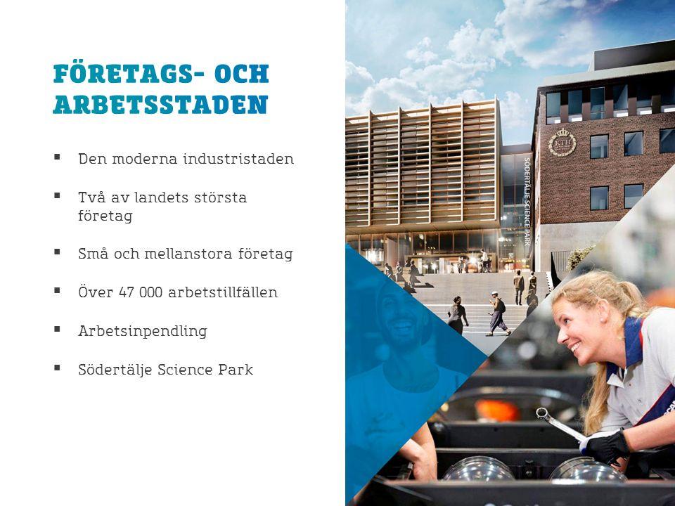  Den moderna industristaden  Två av landets största företag  Små och mellanstora företag  Över 47 000 arbetstillfällen  Arbetsinpendling  Södertälje Science Park