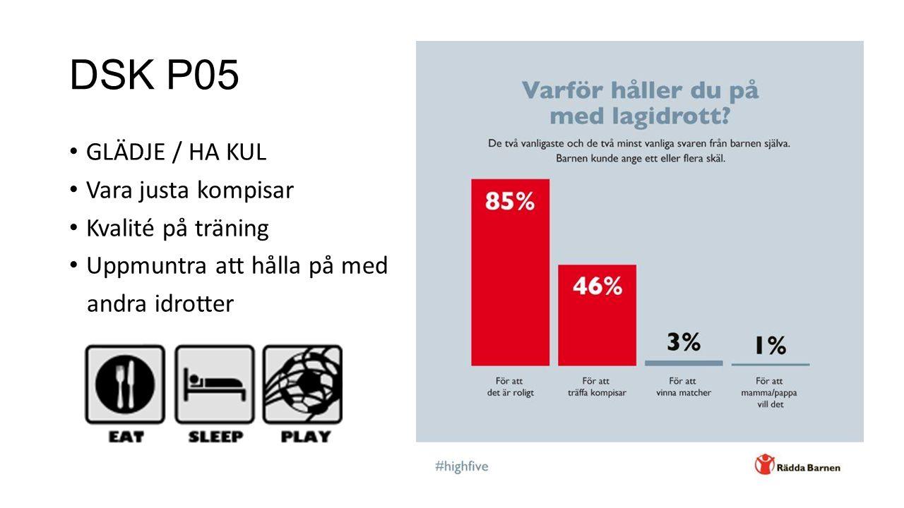 DSK P05 GLÄDJE / HA KUL Vara justa kompisar Kvalité på träning Uppmuntra att hålla på med andra idrotter