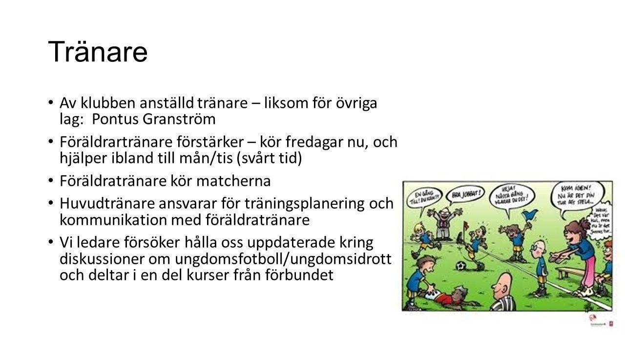 Tränare Av klubben anställd tränare – liksom för övriga lag: Pontus Granström Föräldrartränare förstärker – kör fredagar nu, och hjälper ibland till m
