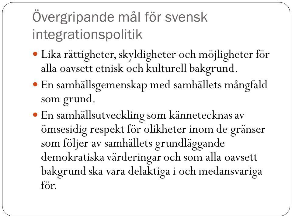 Övergripande mål för svensk integrationspolitik Lika rättigheter, skyldigheter och möjligheter för alla oavsett etnisk och kulturell bakgrund. En samh