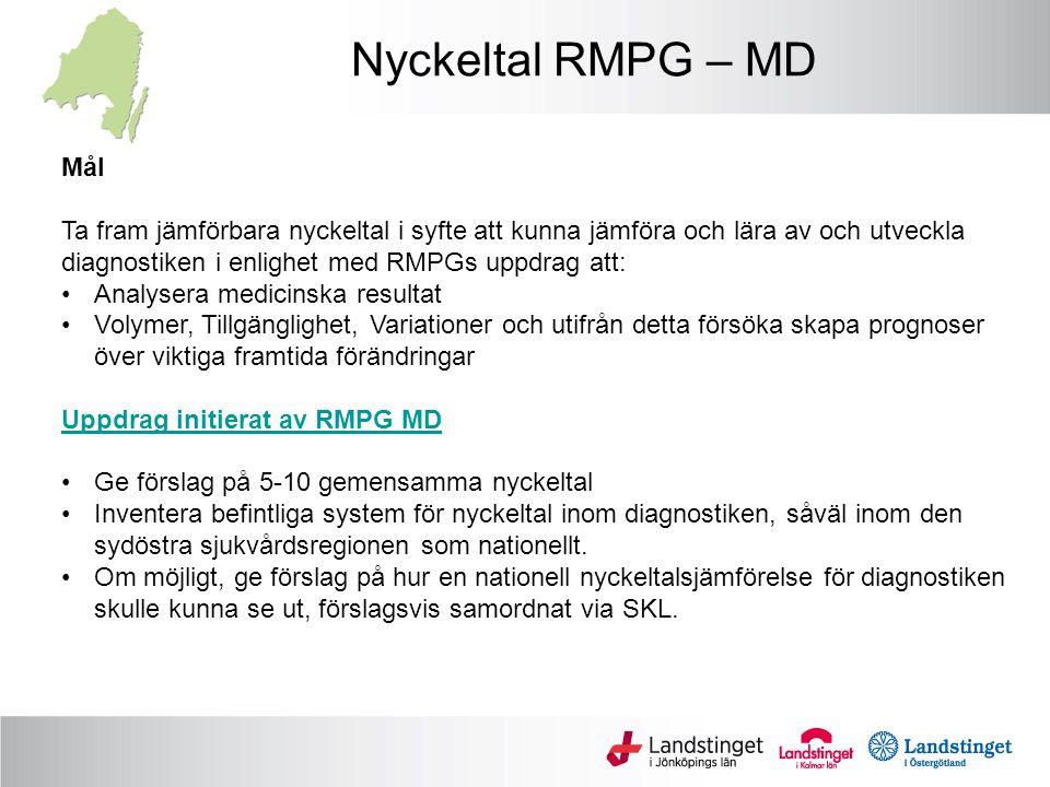 Nyckeltal RMPG – MD Mål Ta fram jämförbara nyckeltal i syfte att kunna jämföra och lära av och utveckla diagnostiken i enlighet med RMPGs uppdrag att: Analysera medicinska resultat Volymer, Tillgänglighet, Variationer och utifrån detta försöka skapa prognoser över viktiga framtida förändringar Uppdrag initierat av RMPG MD Ge förslag på 5-10 gemensamma nyckeltal Inventera befintliga system för nyckeltal inom diagnostiken, såväl inom den sydöstra sjukvårdsregionen som nationellt.
