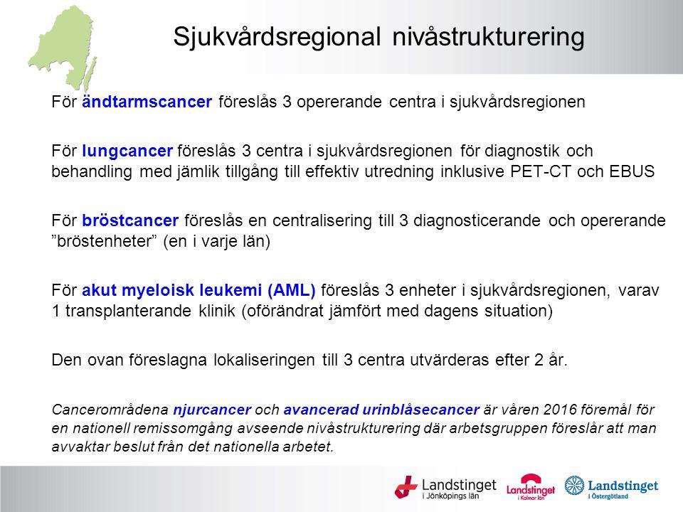 Sjukvårdsregional nivåstrukturering För ändtarmscancer föreslås 3 opererande centra i sjukvårdsregionen För lungcancer föreslås 3 centra i sjukvårdsregionen för diagnostik och behandling med jämlik tillgång till effektiv utredning inklusive PET-CT och EBUS För bröstcancer föreslås en centralisering till 3 diagnosticerande och opererande bröstenheter (en i varje län) För akut myeloisk leukemi (AML) föreslås 3 enheter i sjukvårdsregionen, varav 1 transplanterande klinik (oförändrat jämfört med dagens situation) Den ovan föreslagna lokaliseringen till 3 centra utvärderas efter 2 år.