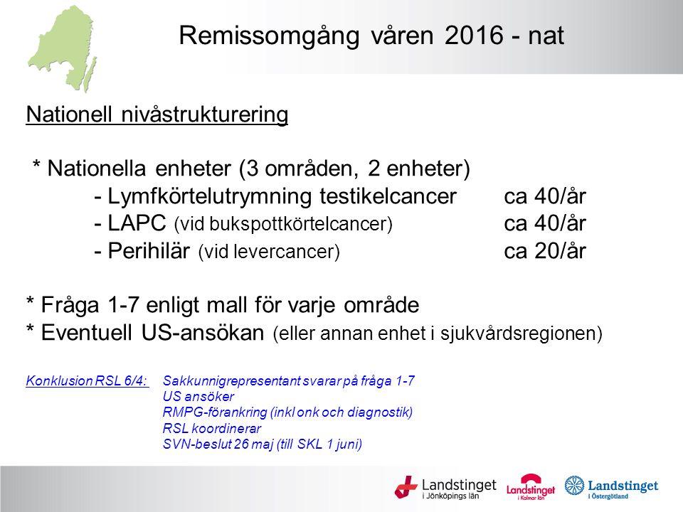Nationell nivåstrukturering * Nationella enheter (3 områden, 2 enheter) - Lymfkörtelutrymning testikelcancerca 40/år - LAPC (vid bukspottkörtelcancer) ca 40/år - Perihilär (vid levercancer) ca 20/år * Fråga 1-7 enligt mall för varje område * Eventuell US-ansökan (eller annan enhet i sjukvårdsregionen) Konklusion RSL 6/4: Sakkunnigrepresentant svarar på fråga 1-7 US ansöker RMPG-förankring (inkl onk och diagnostik) RSL koordinerar SVN-beslut 26 maj (till SKL 1 juni) Remissomgång våren 2016 - nat