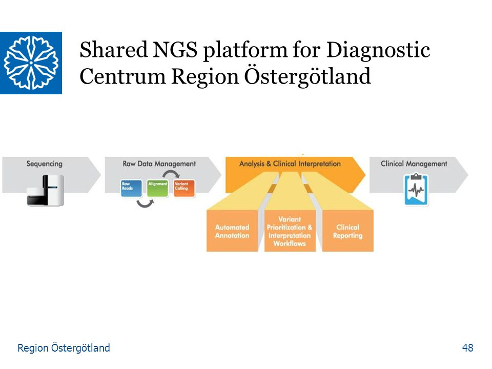 Region Östergötland Shared NGS platform for Diagnostic Centrum Region Östergötland 48