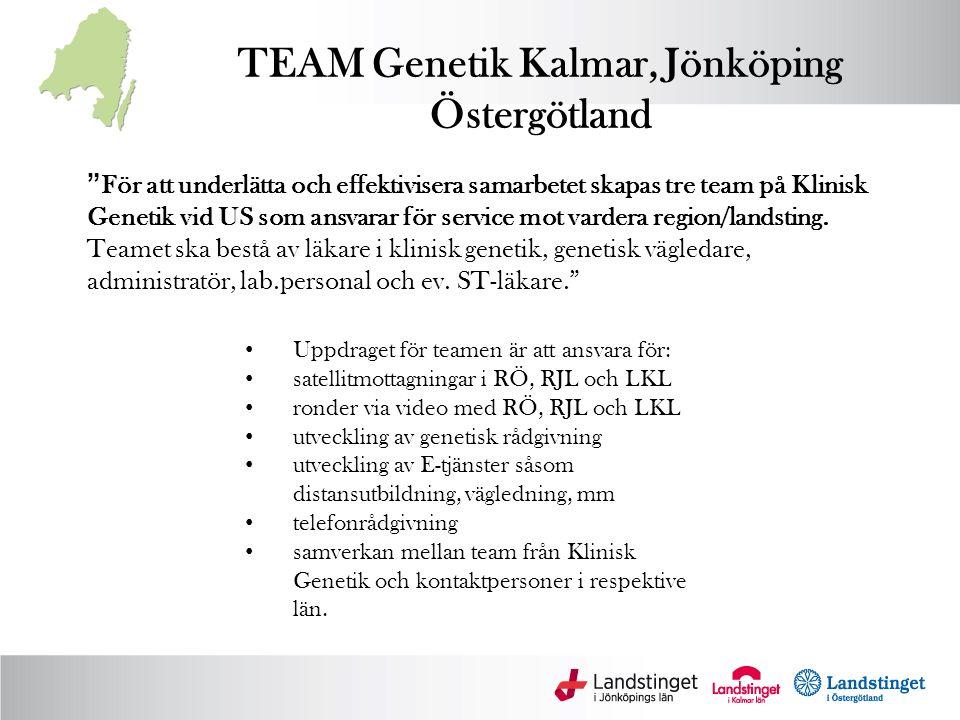 TEAM Genetik Kalmar, Jönköping Östergötland För att underlätta och effektivisera samarbetet skapas tre team på Klinisk Genetik vid US som ansvarar för service mot vardera region/landsting.