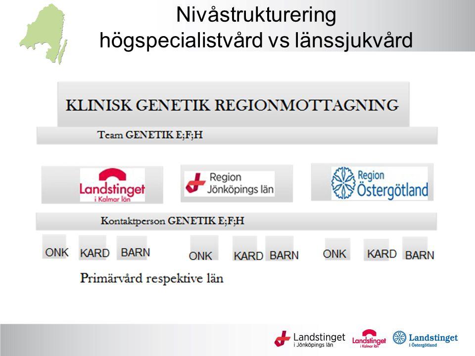 Nivåstrukturering högspecialistvård vs länssjukvård