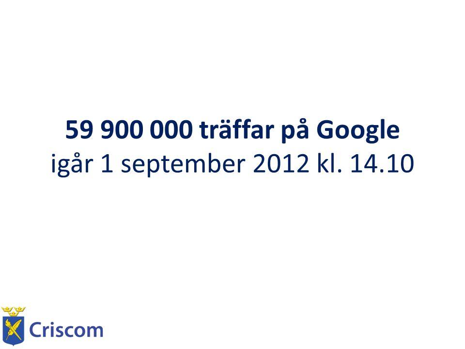 59 900 000 träffar på Google igår 1 september 2012 kl. 14.10