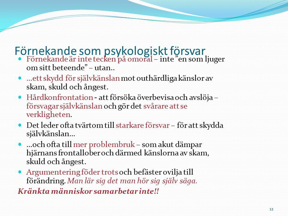 Förnekande som psykologiskt försvar Förnekande är inte tecken på omoral – inte en som ljuger om sitt beteende – utan..