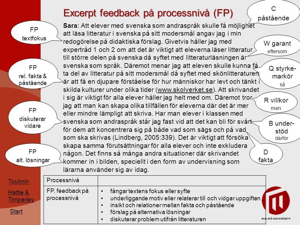 Excerpt feedback på processnivå (FP) Start Sara: Att elever med svenska som andraspråk skulle få möjlighet att läsa litteratur i svenska på sitt modersmål angav jag i min redogörelse på didaktiska förslag.